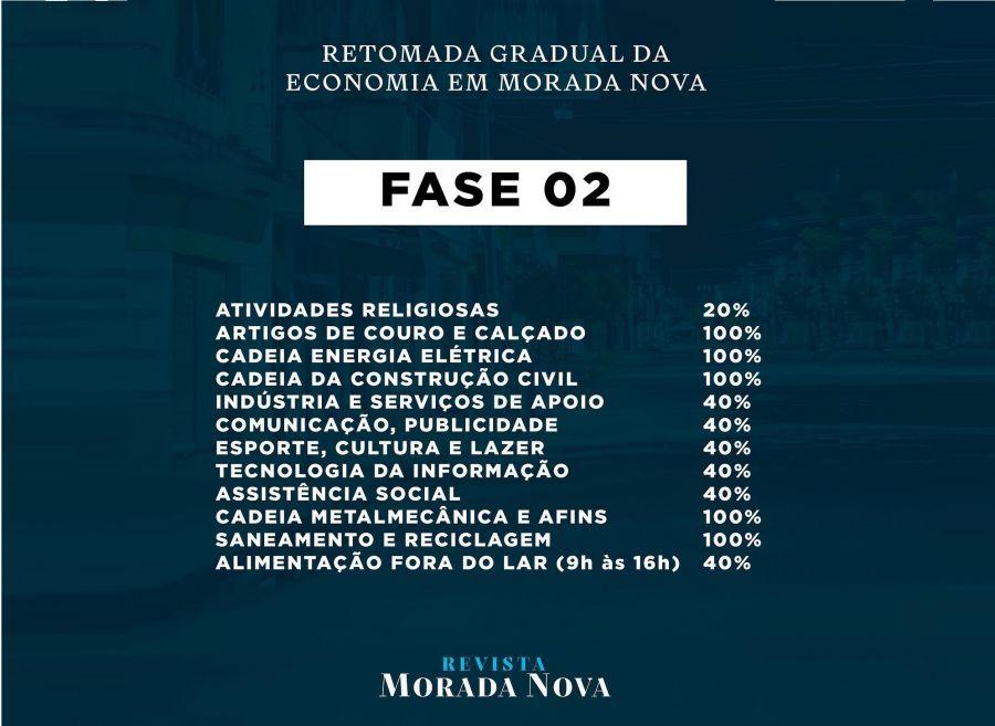 Fiquem atentos na retomada gradual da economia em Morada Nova!